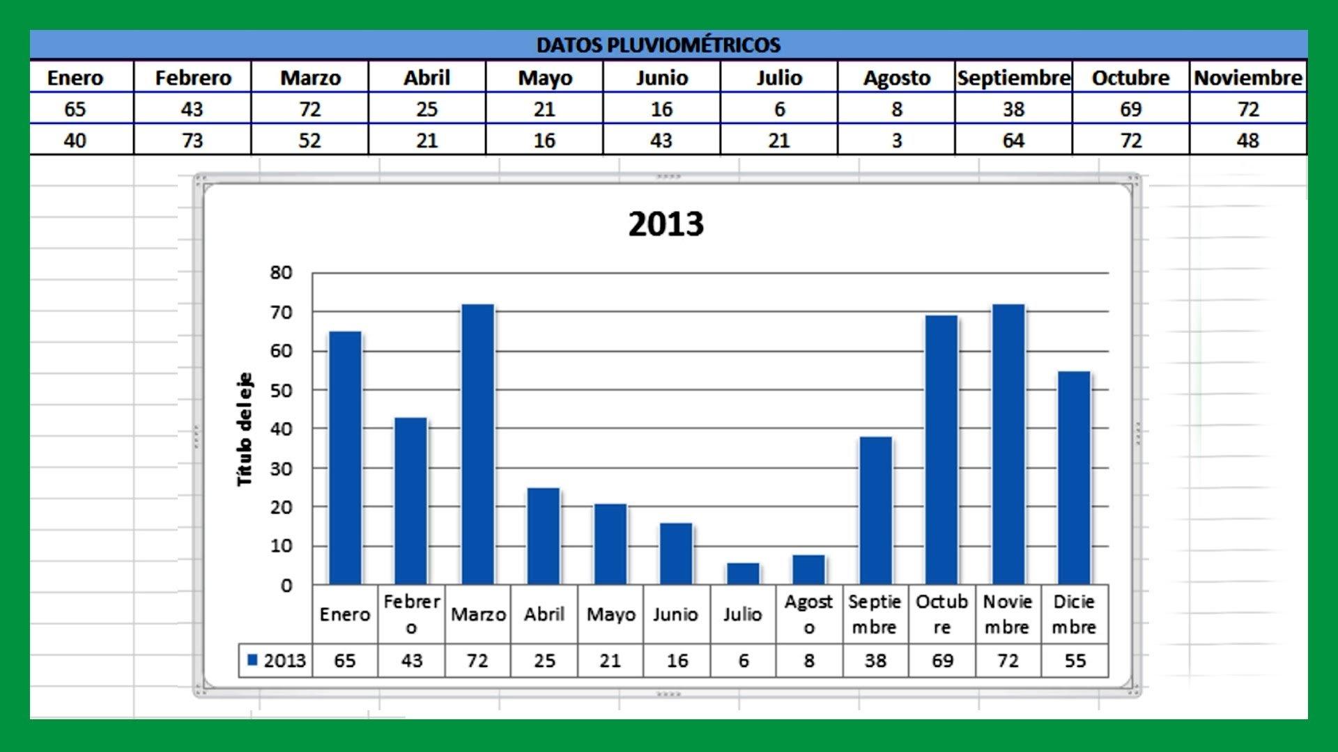 Excel – Crear gráficos estadísticos. Introducir datos Excel y crear gráficas.