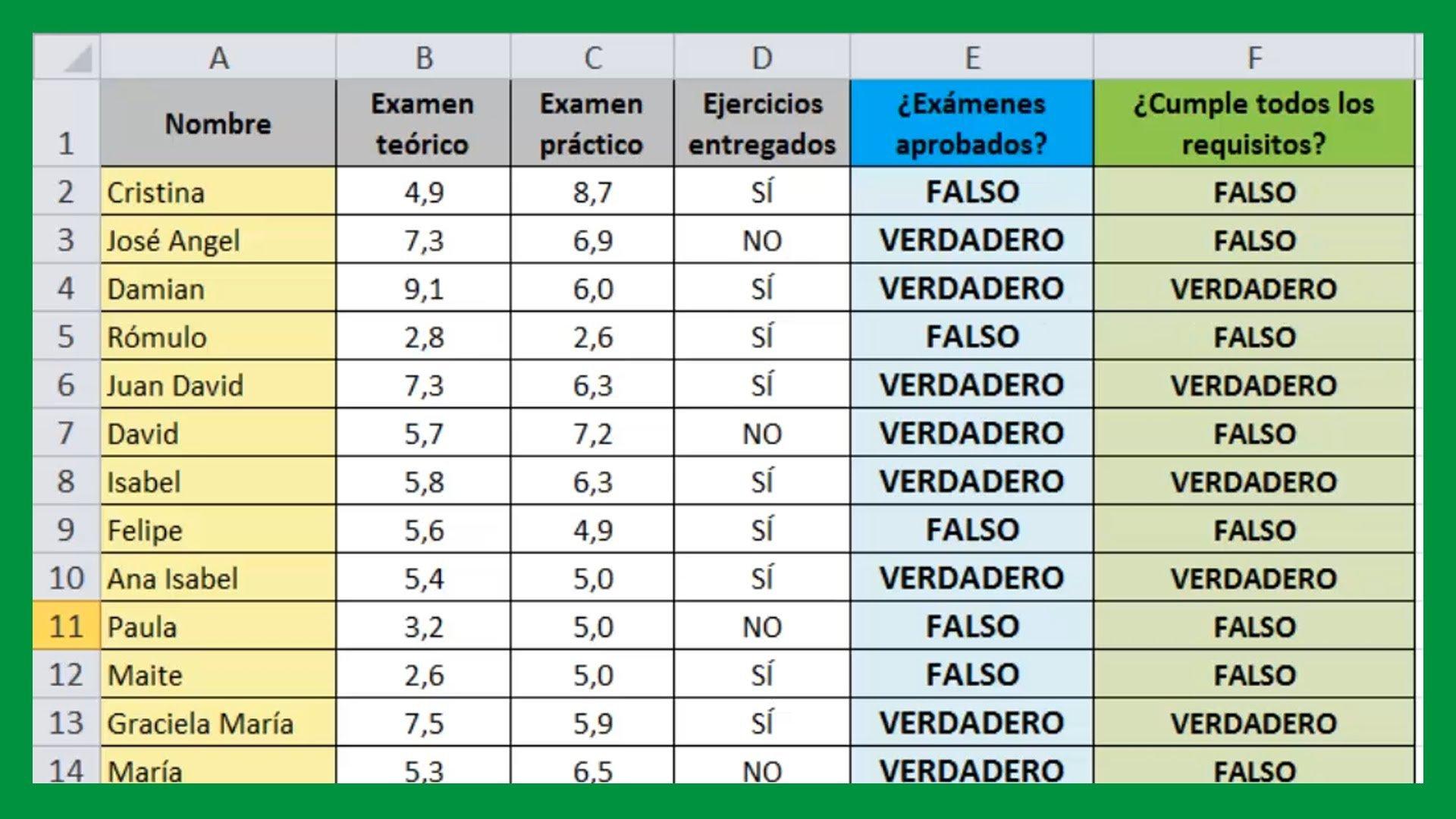 Excel – Función Y. Función lógica Y en Excel.