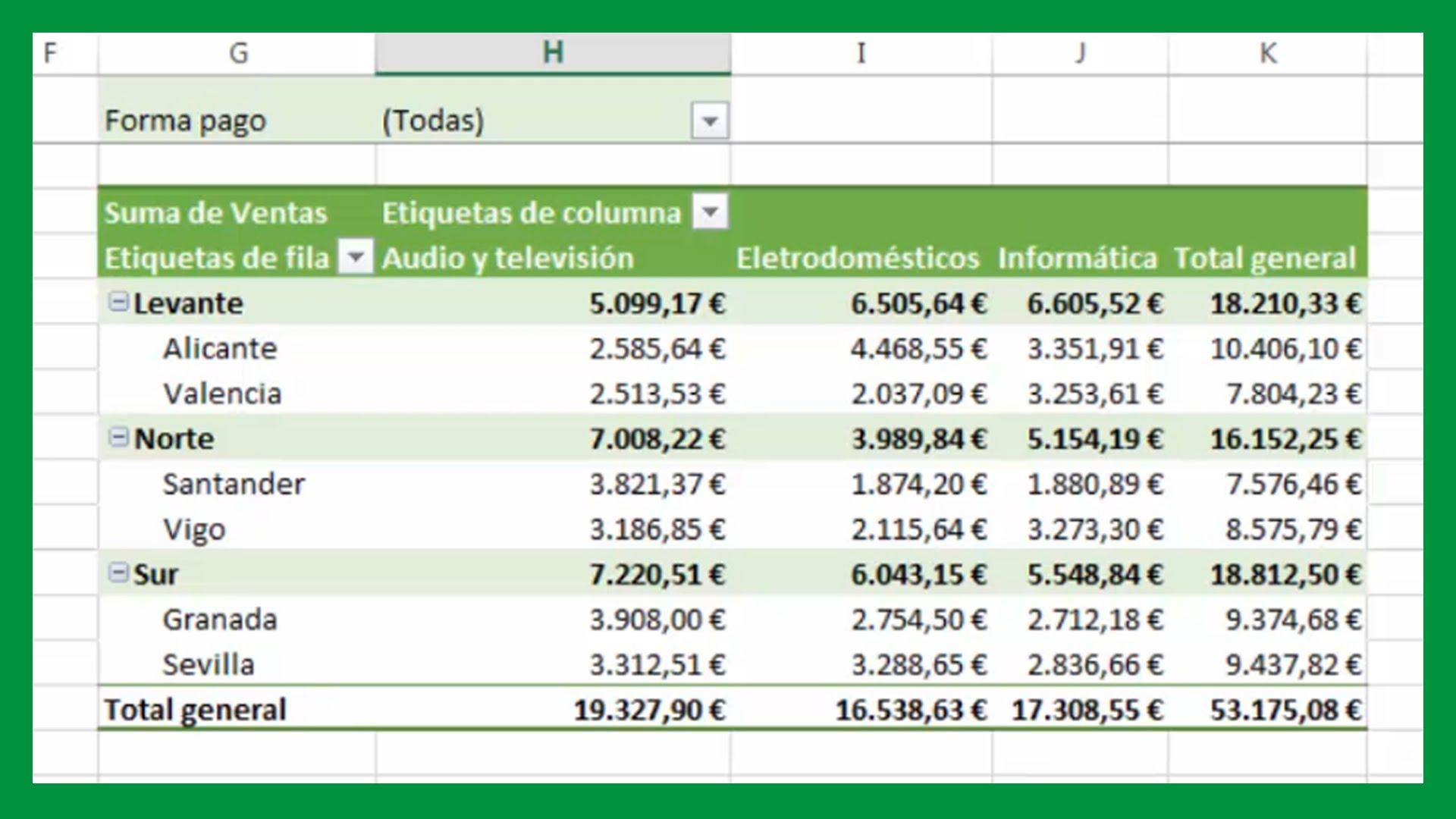 Excel – Crear tablas dinámicas en Excel. Claro y sencillo.