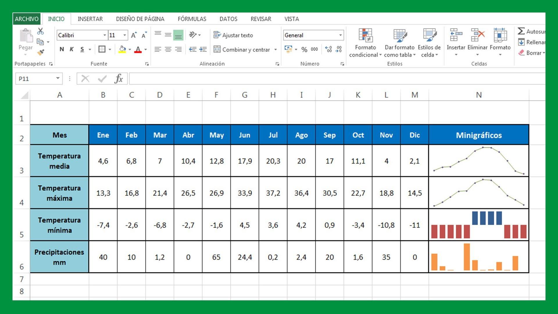 Excel – Insertar gráfico en una celda. Indicadores de datos en Excel, minigráficos.