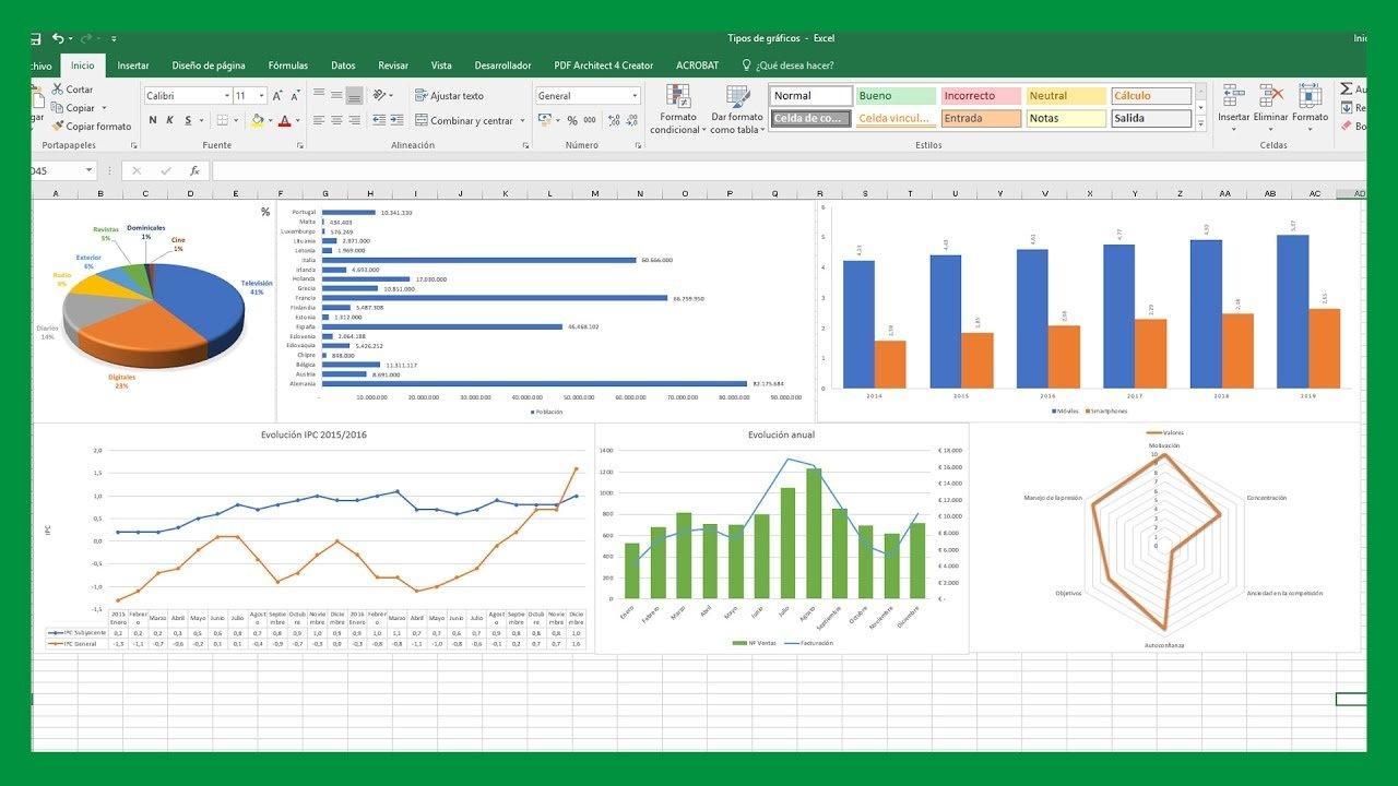 Excel – Qué gráfico utilizar según el tipo de datos en Excel