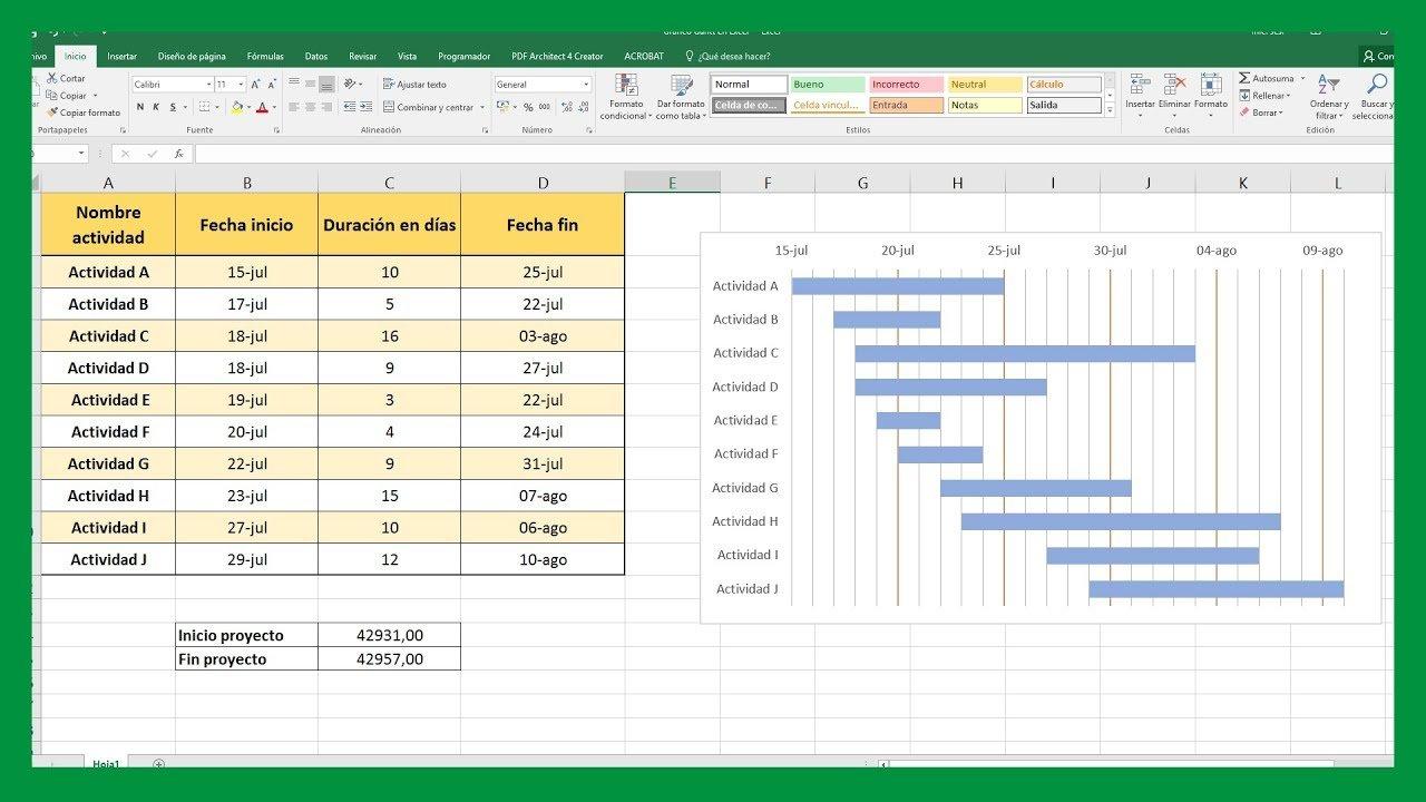 Excel – Cómo hacer un diagrama Gantt en Excel