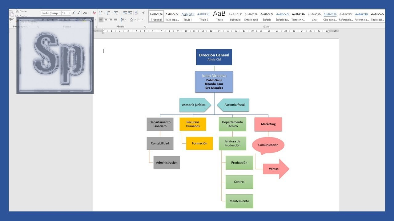 Word – Crear un organigrama en Word y personalizarlo.