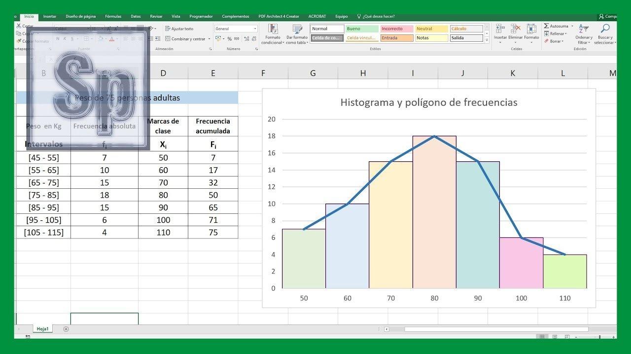 Excel – Histograma y polígono de frecuencias en Excel.