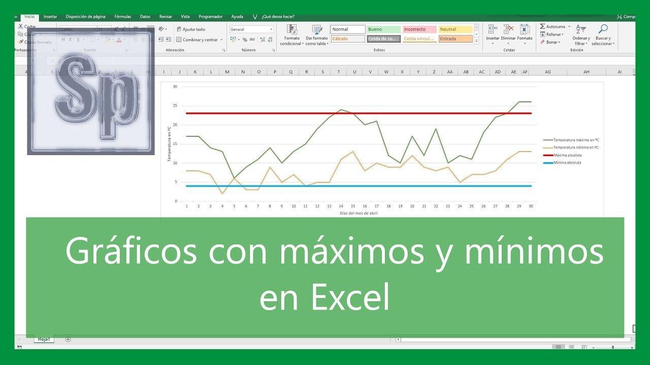 Gráfico con máximo y mínimo en Excel