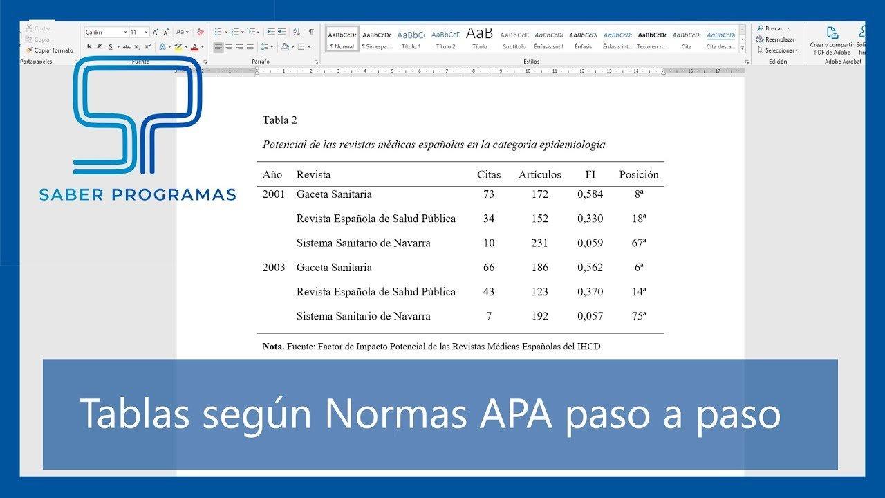 Tablas APA 6ta edición en Word paso a paso