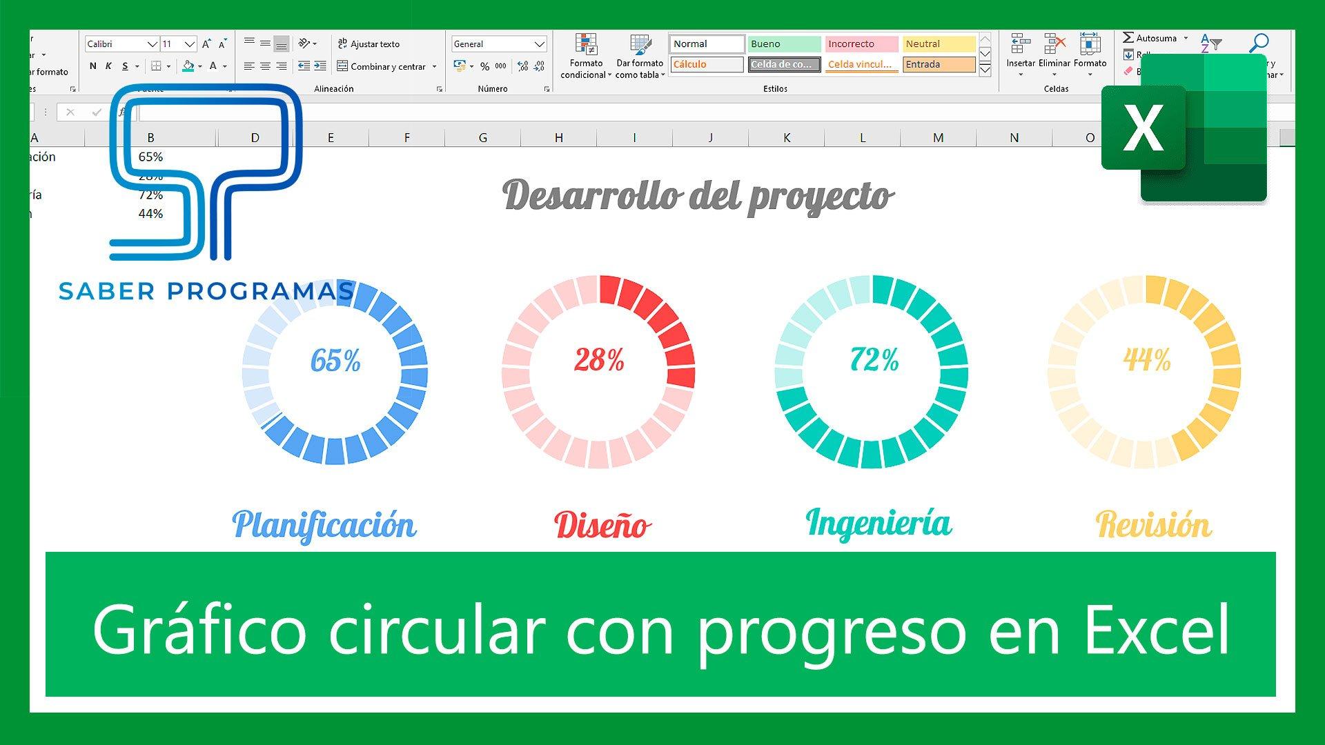 Gráfico de progreso circular en Excel