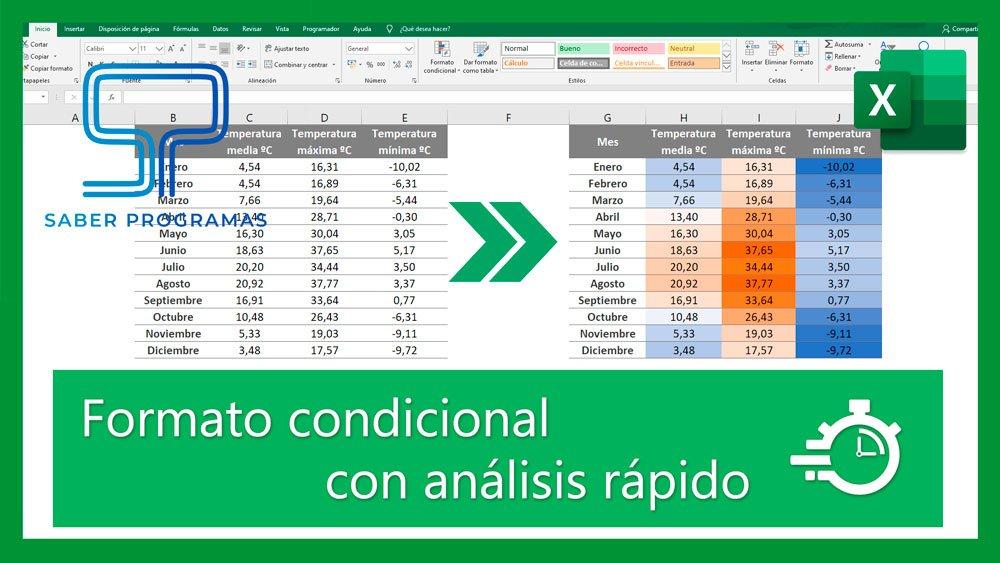 Formato condicional con análisis rápido