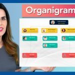 Organigrama en Word personalizado con fotografías