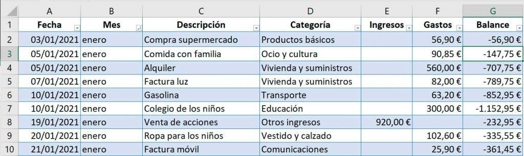 contabilidad de casa en Excel