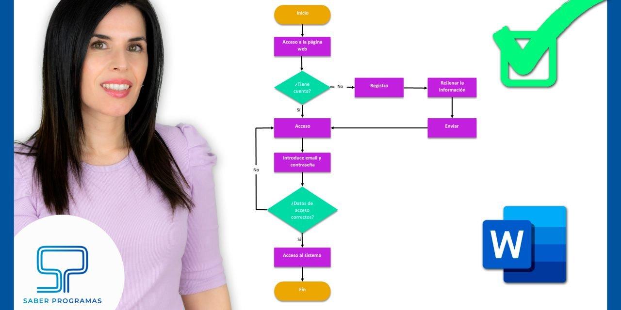 Cómo hacer un Diagrama de flujo en Word